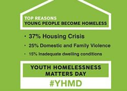 The future of youth housing